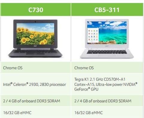 acer-c730-and-acer-cb5