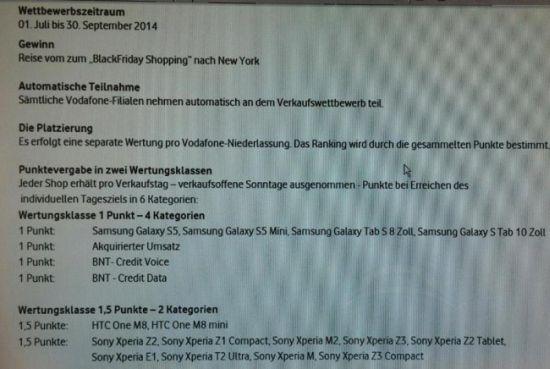 Sony Xperia Vodafone Z3 Compact