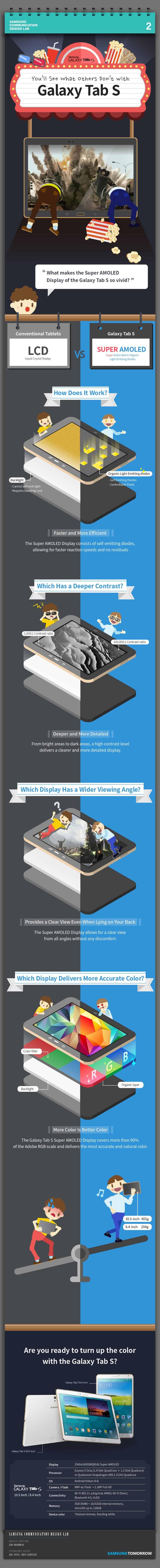 Galaxy-Tab-S Info graphic 2