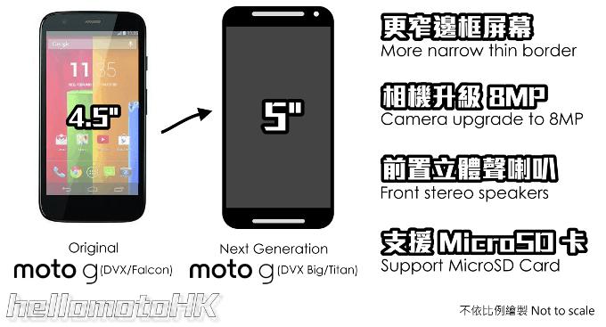Moto G2 HM teaser_1