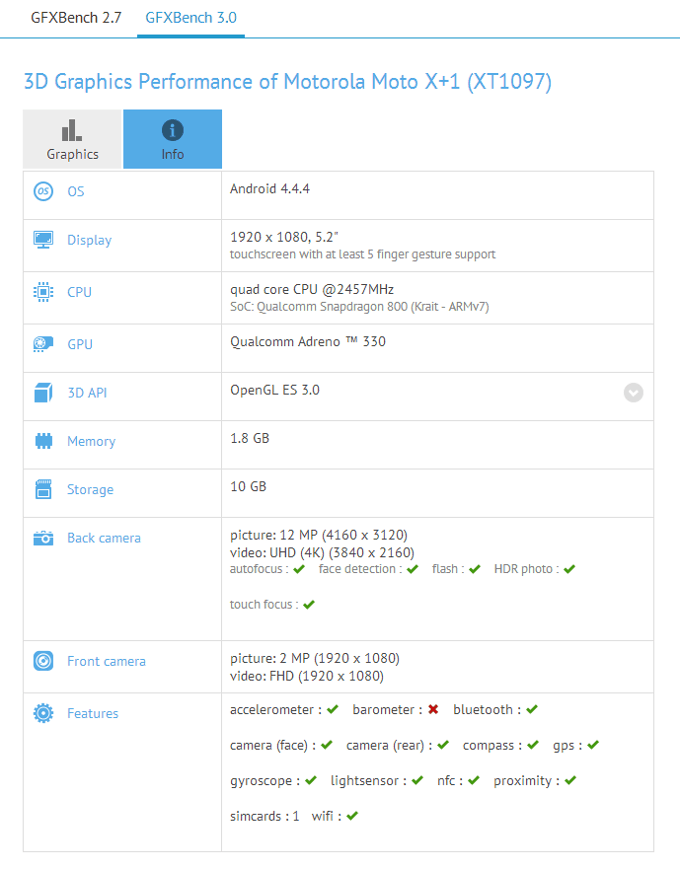 Moto-X1-benchmarks-and-speaks-leaked-table-680px