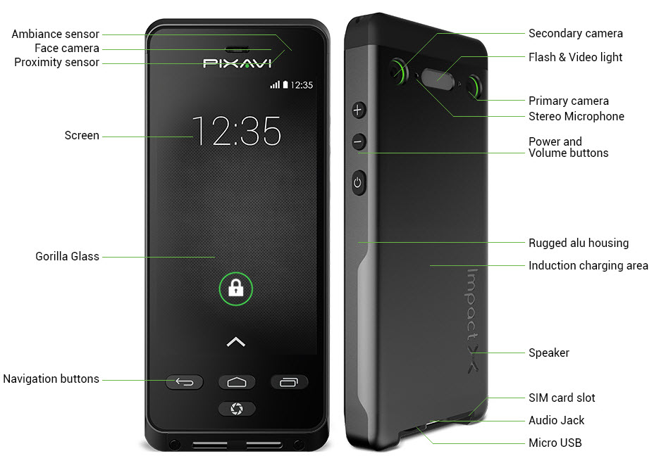 PIXAVI Impact X Smartphone Main