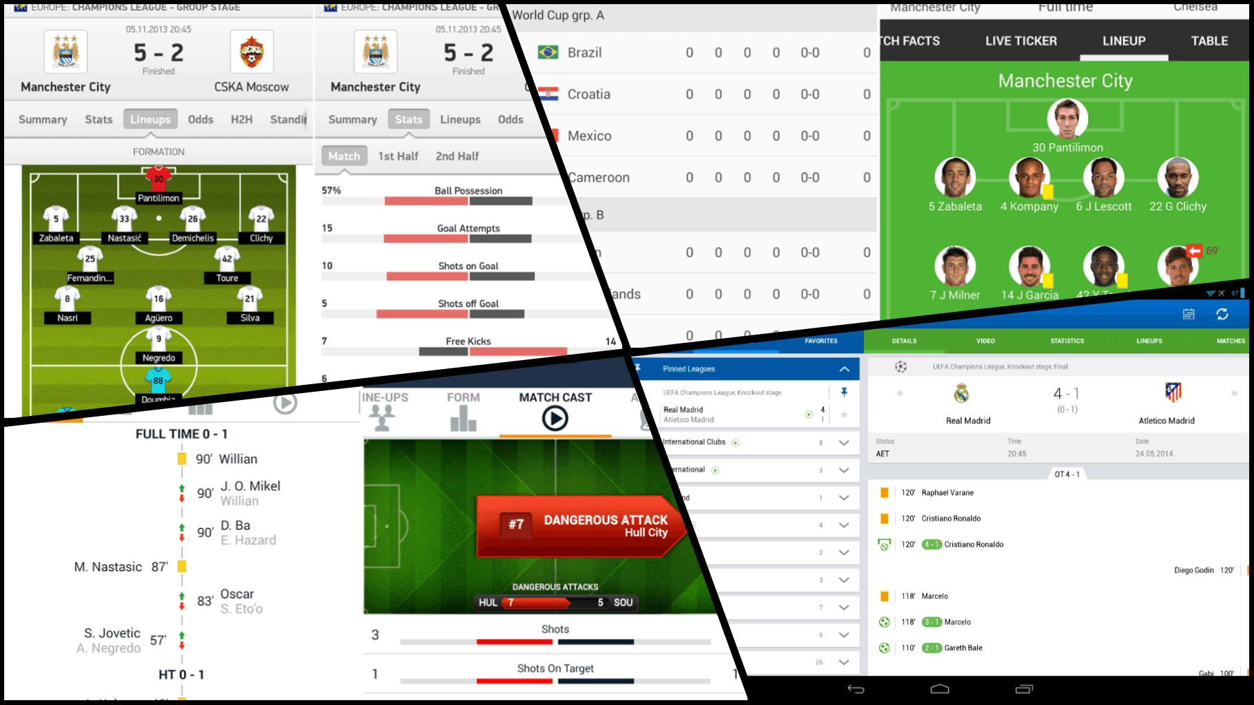 Top 5 Livescore apps