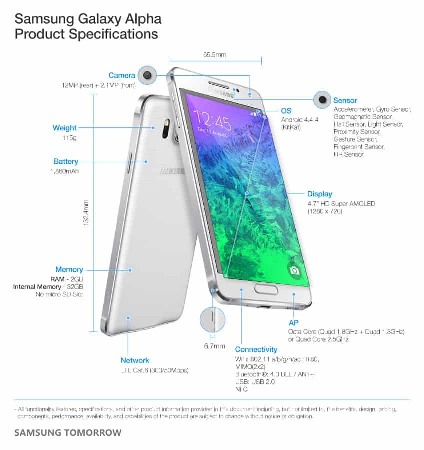 Samsung Galaxy Alpha Product Specs