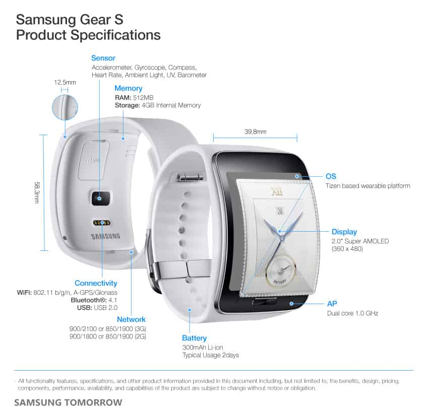 Samsung-Gear-S-Product-Specifications