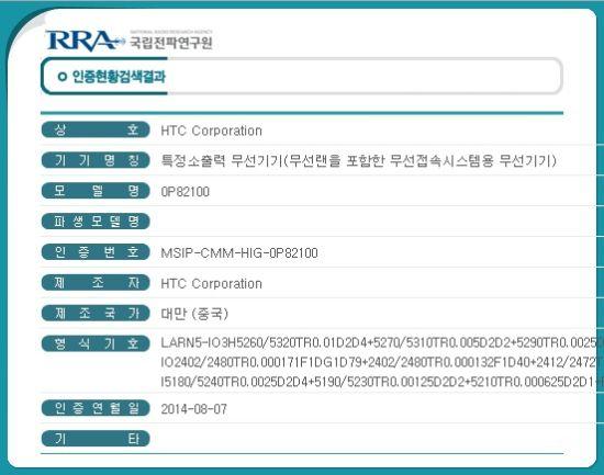 Flounder RRA (Korea)