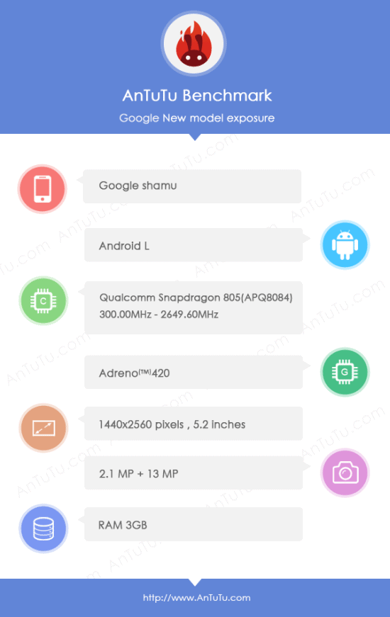 google-shamu-antutu