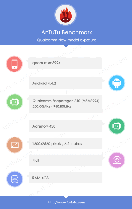 snapdragon-810-antutu