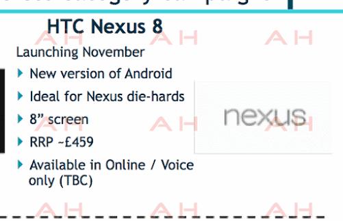 HTC NEXUS 8 O2 LEAH 2 AH