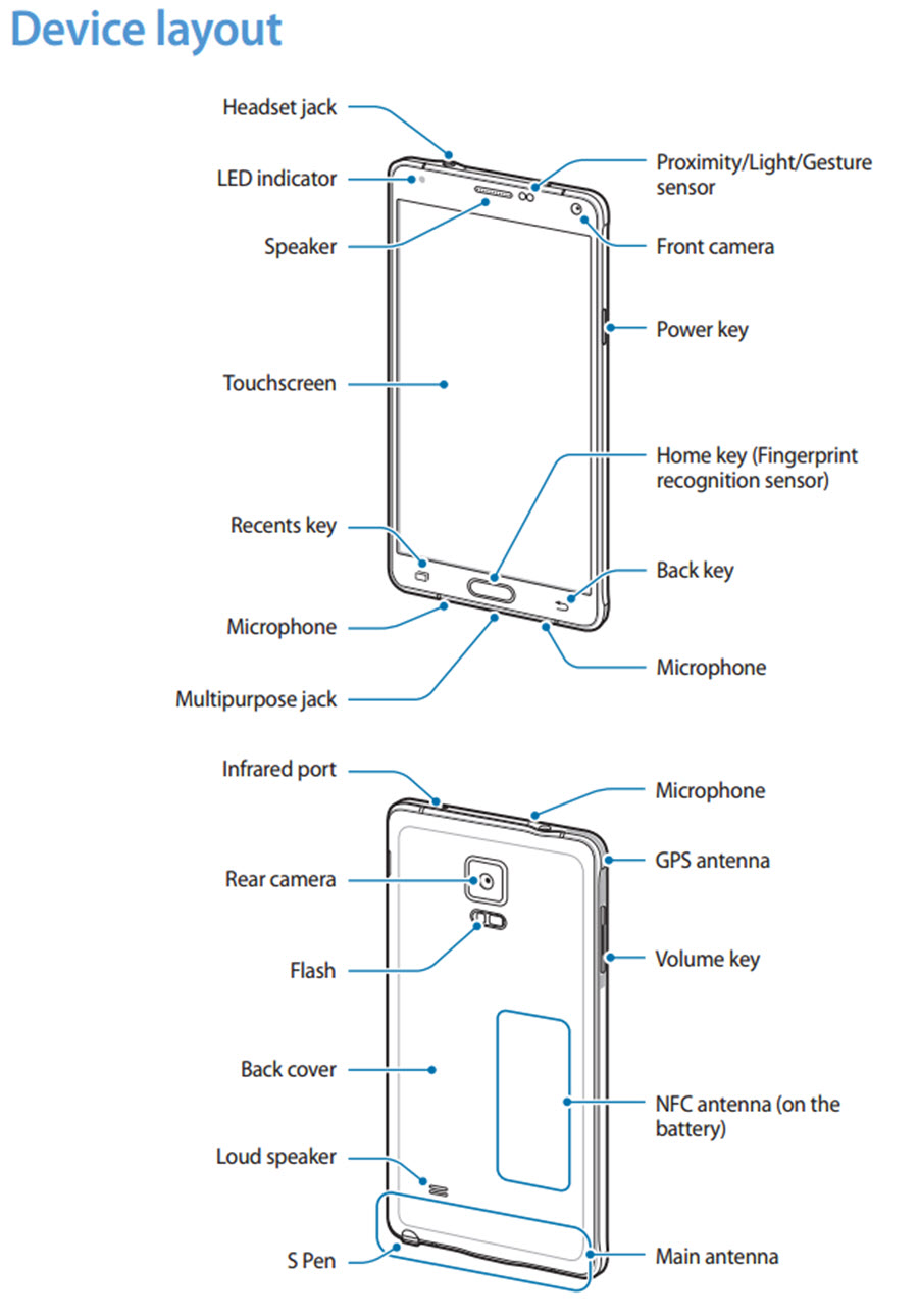 Note 4 Manual Device Layout