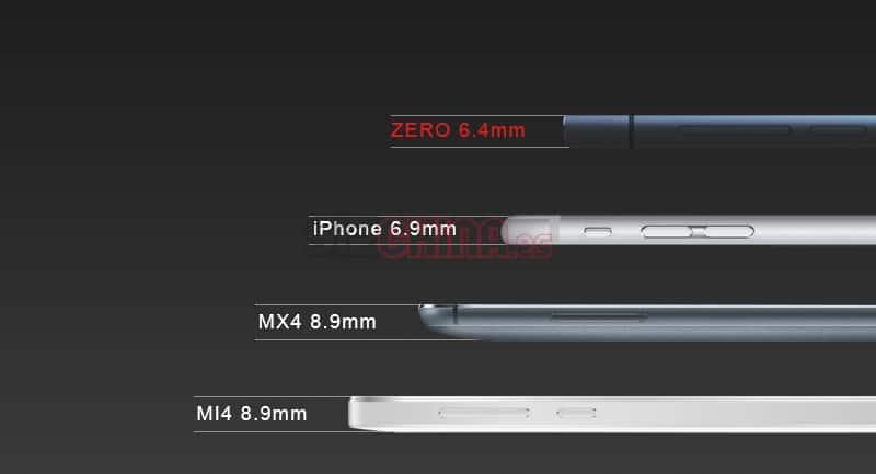UMi Zero leaked thickness