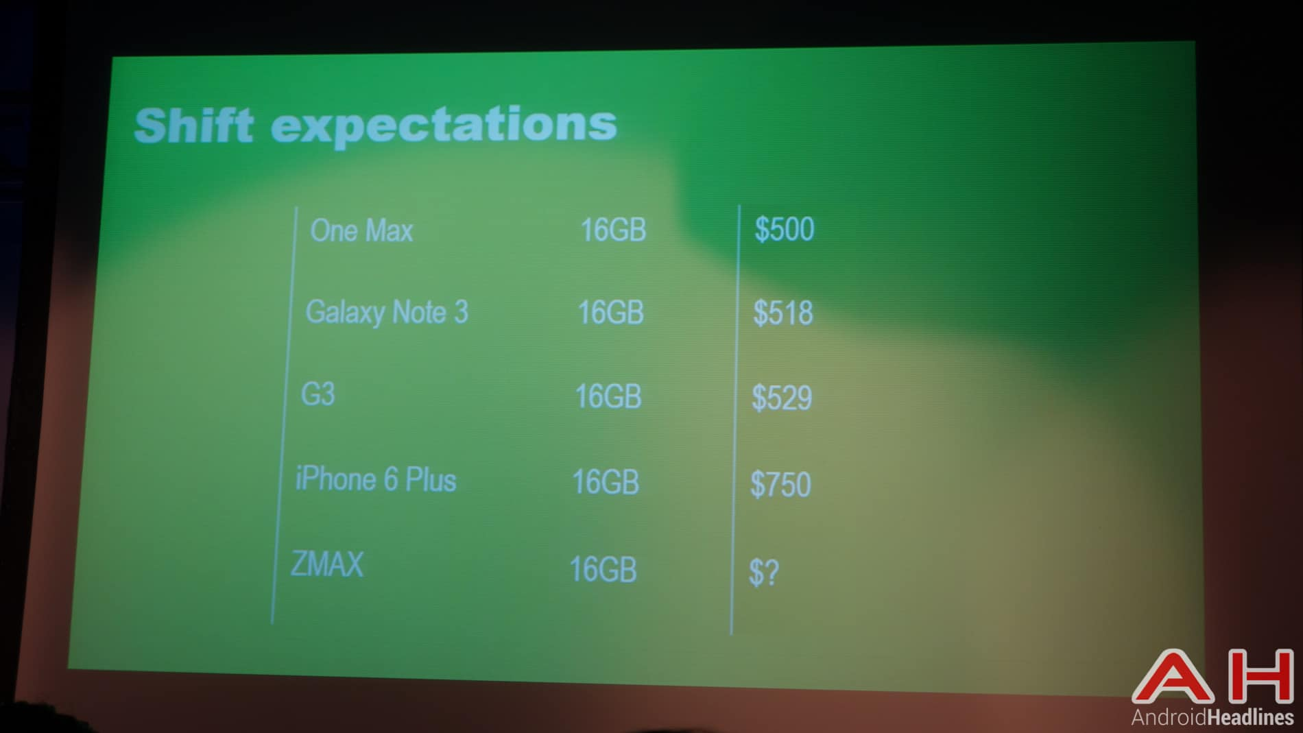 ZTE-Price-Expectations-AH-1