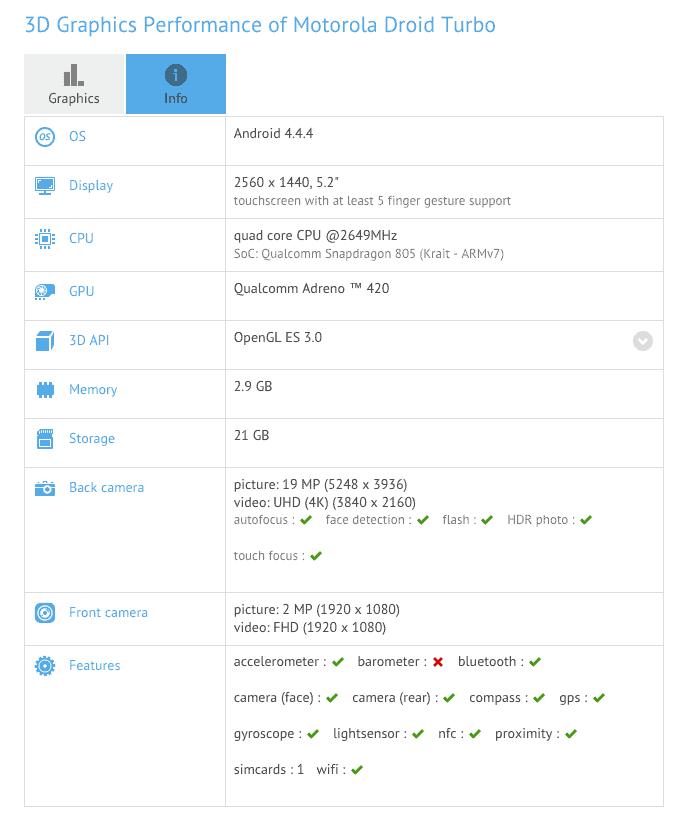droid-turbo-benchmark