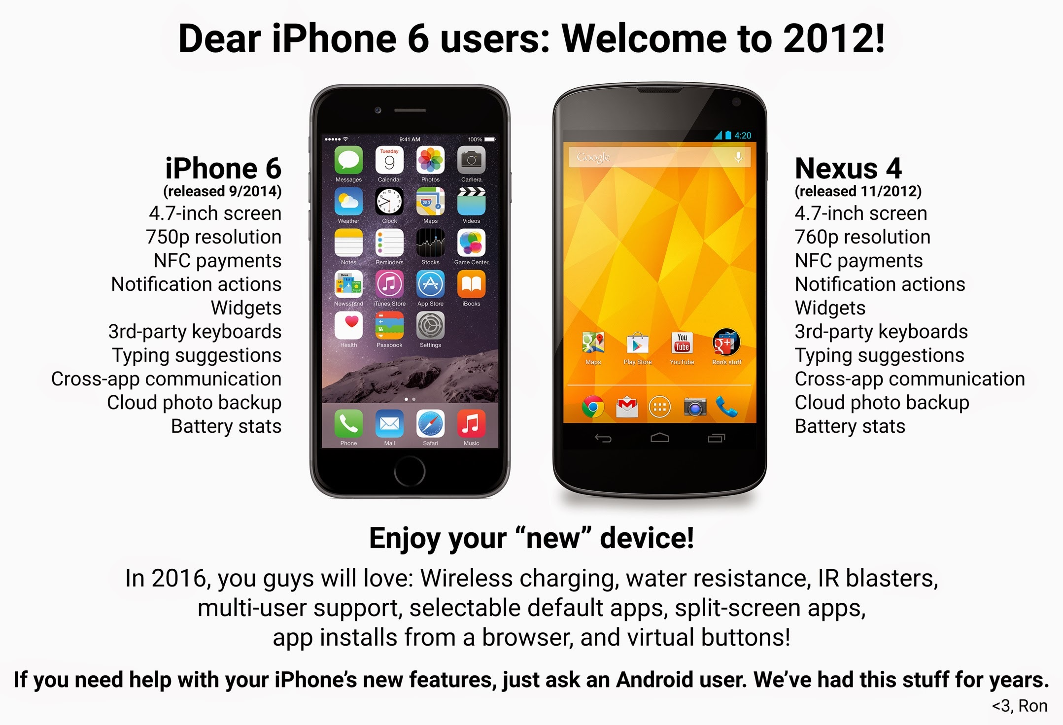 Welcome to 2012! 'New' Apple iPhone 6 mocked by rivals in advert