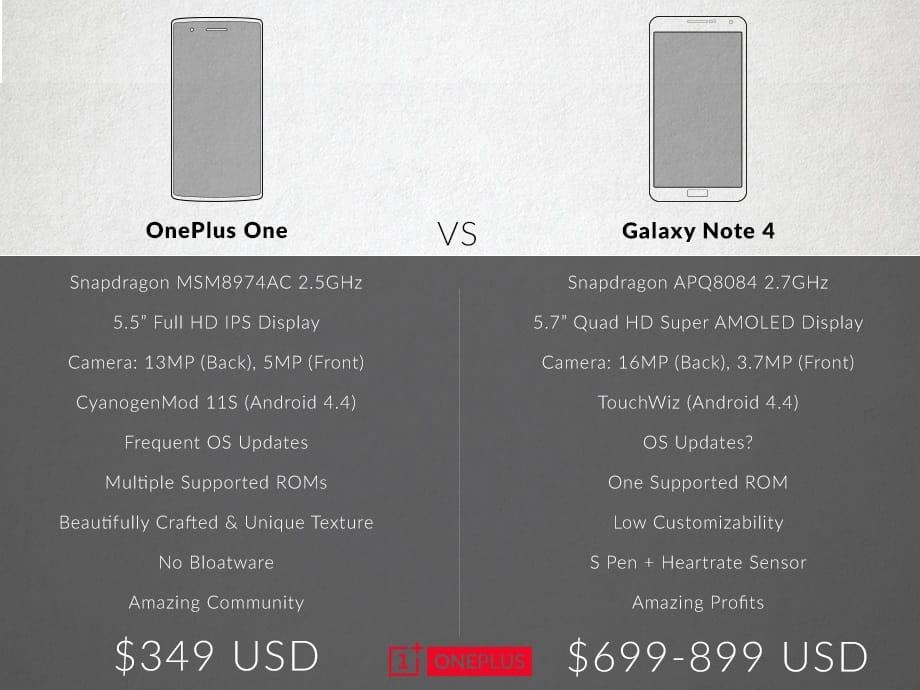 oneplus_vs_note4_compeition_specs