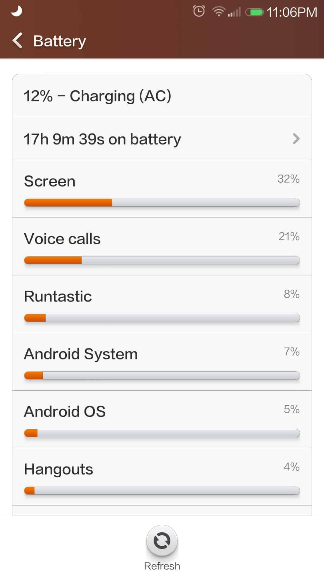 xiaomi mi4 miui5 battery day