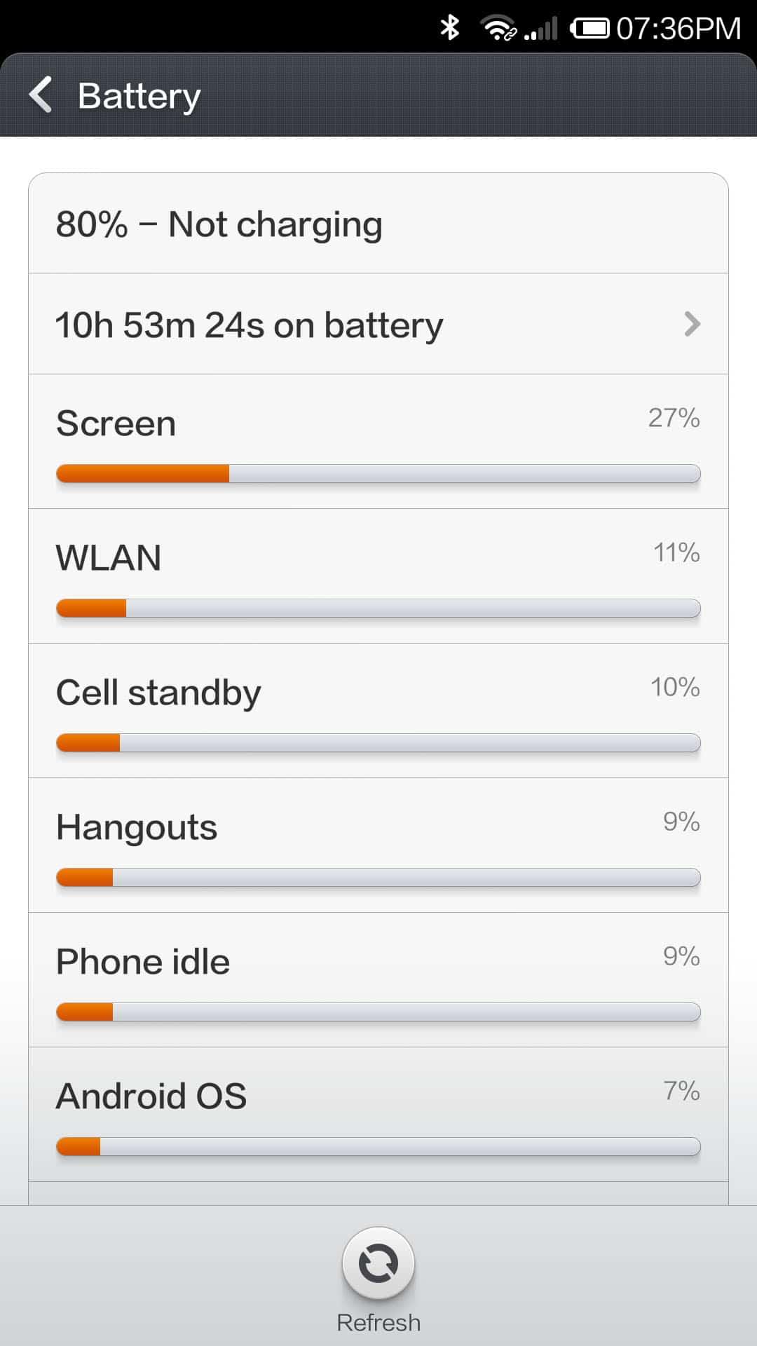 xiaomi mi4 miui5 battery standby