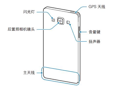 Galaxy A5 Chinese manual image