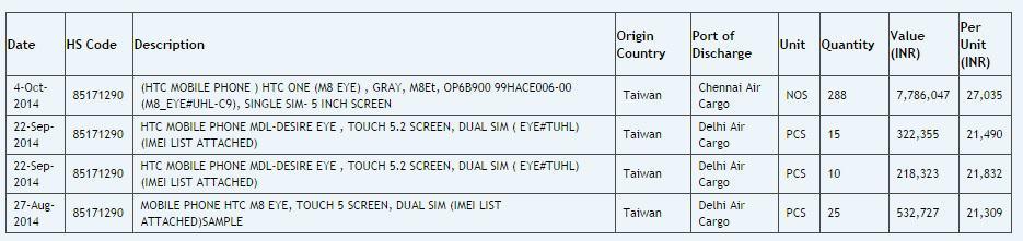 HTC_Eye_export_listing