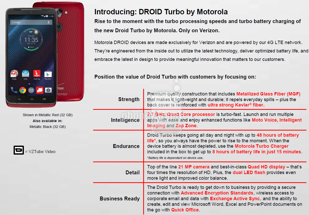 Motorola Droid Turbo Info Page Leak 1