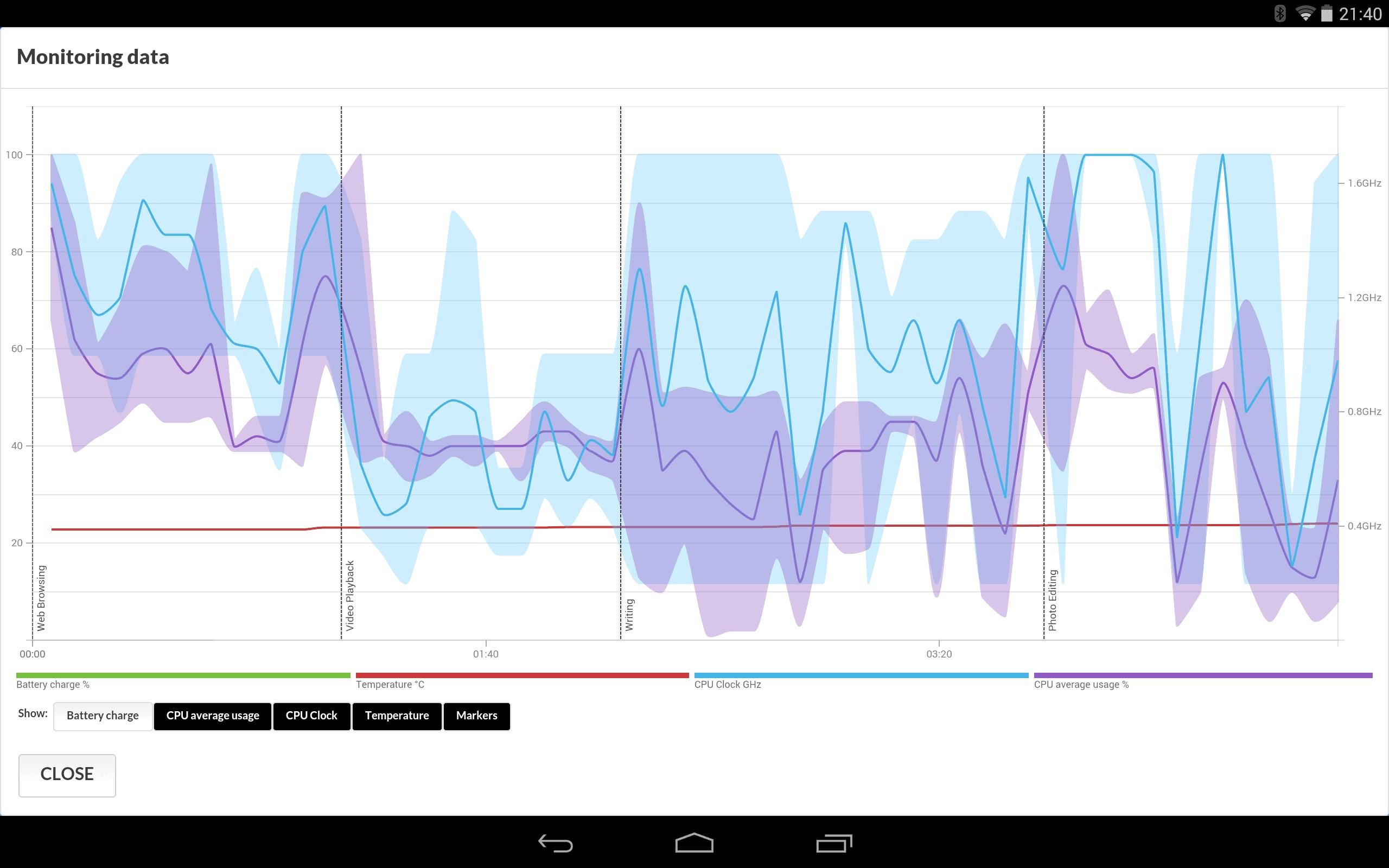 PCMark Nexus 10 4.4.4 detail
