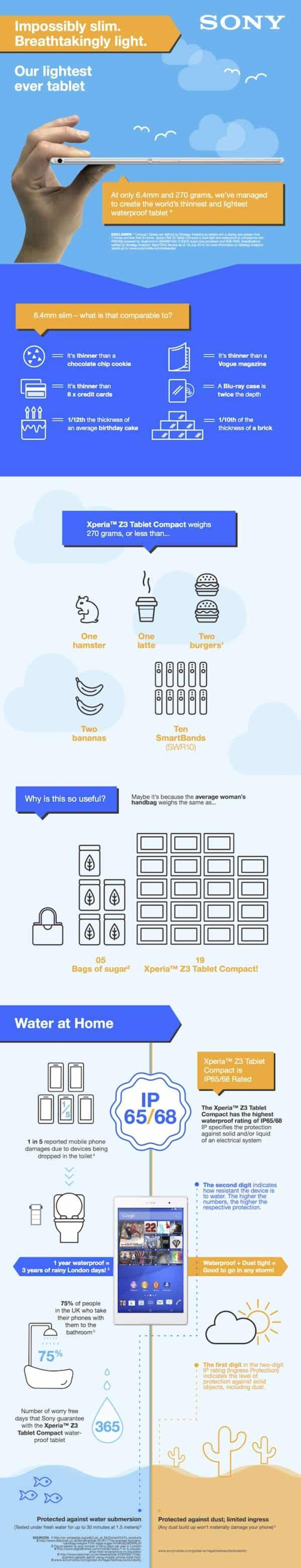 Xperia-Z3-Tablet-Compact-Infographic2
