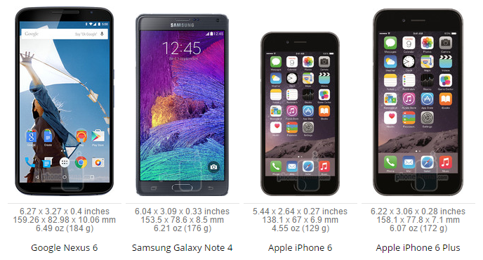 nexus-6-size-iphone-note4