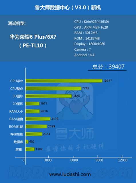Huawei Glory 6 Plus SoC leak 1