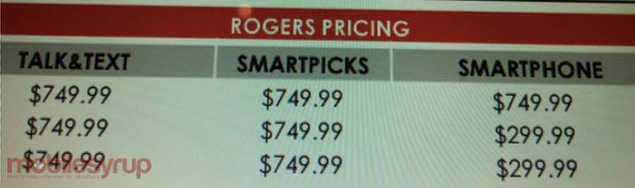 Nexus 6 Pricing