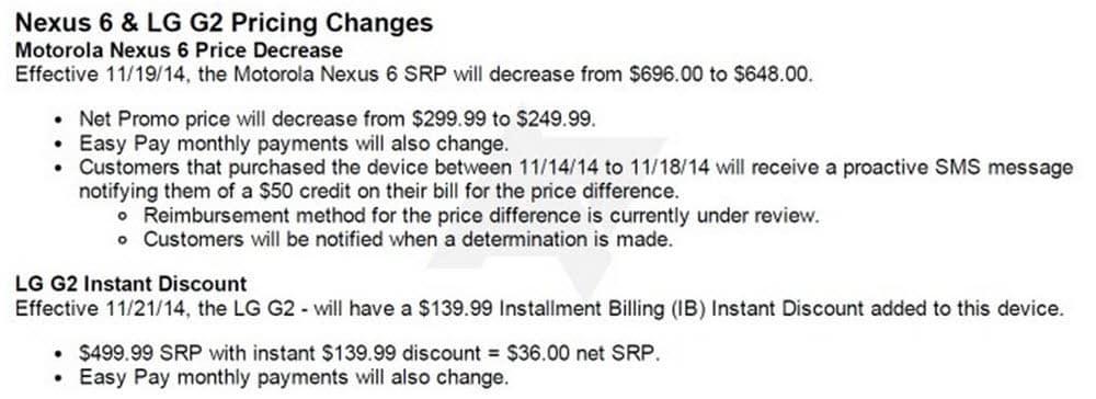 Nexus 6 on Sprint refund