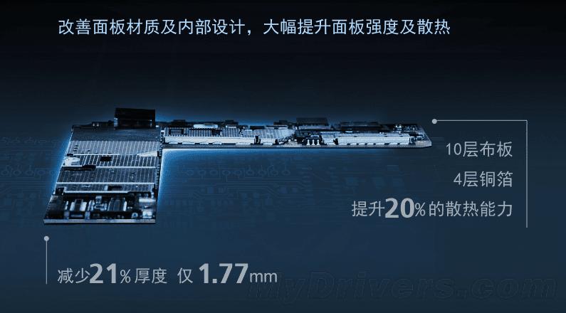 Vivo X5 Max internal chip leak 2