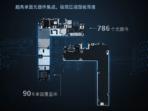 Vivo X5 Max internal chip leak 3
