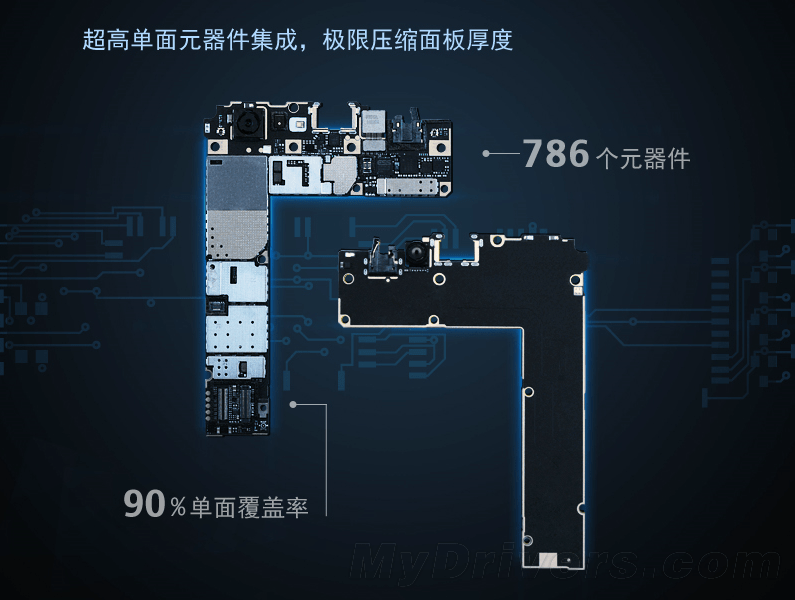 Vivo X5 Max internal chip leak 3