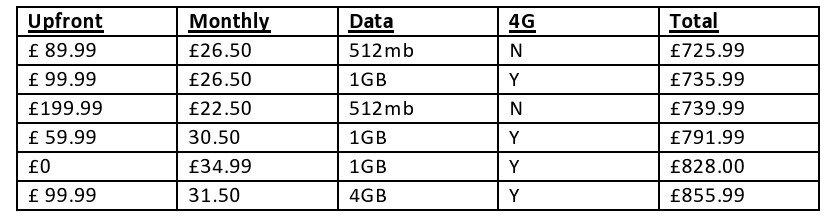 Vodaphone-page0001