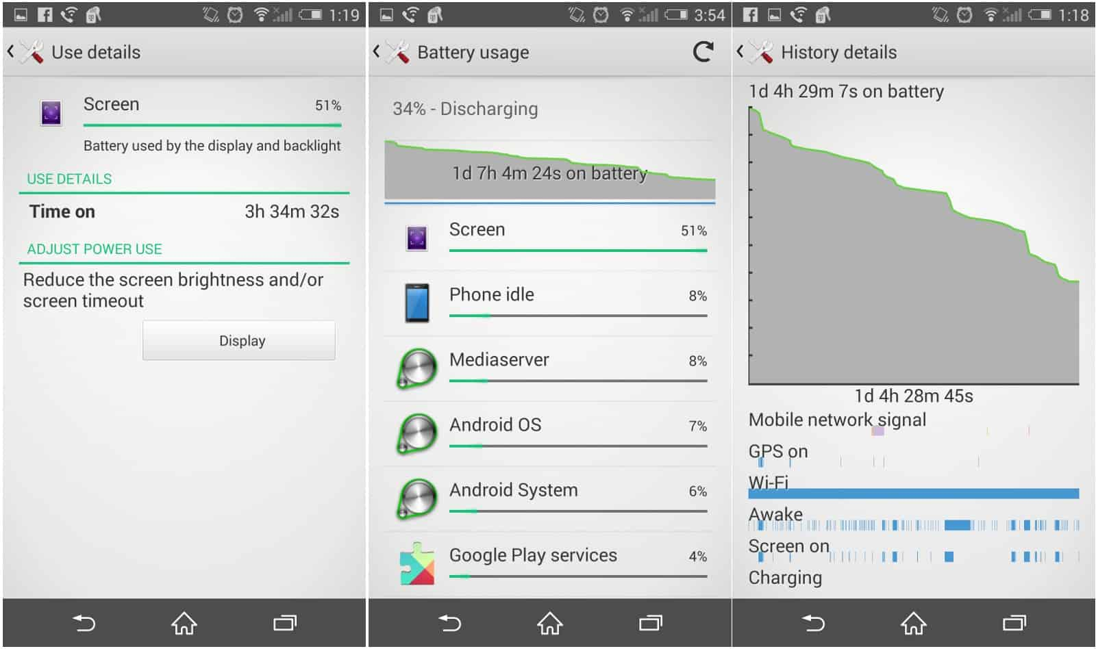Xperia Z3 Battery Life