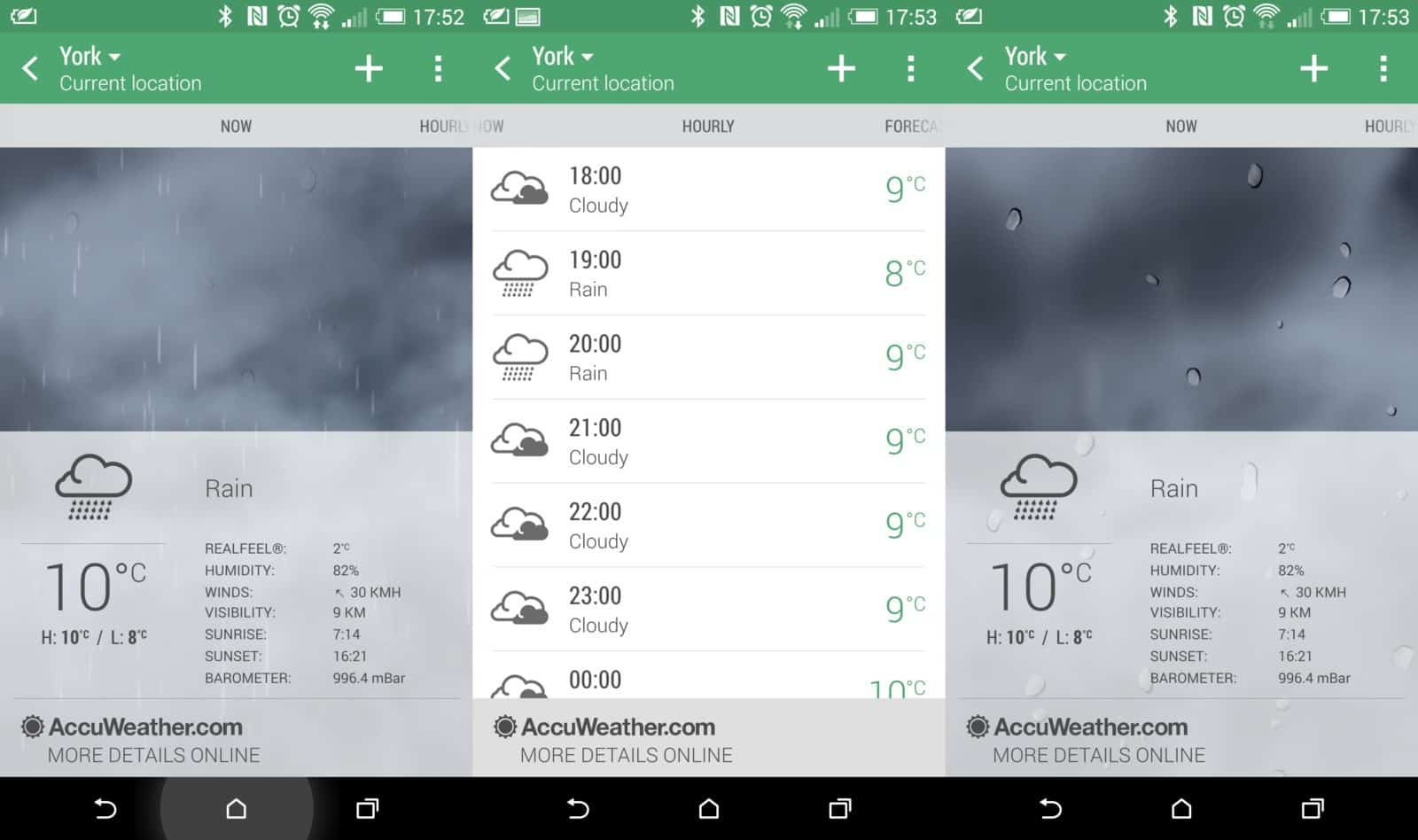 combined htc weather