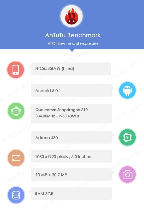 HTC One M9 Hima AnTuTu leak