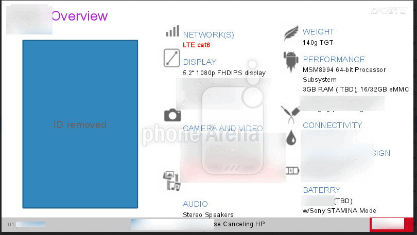 Xperia Z4 presentation