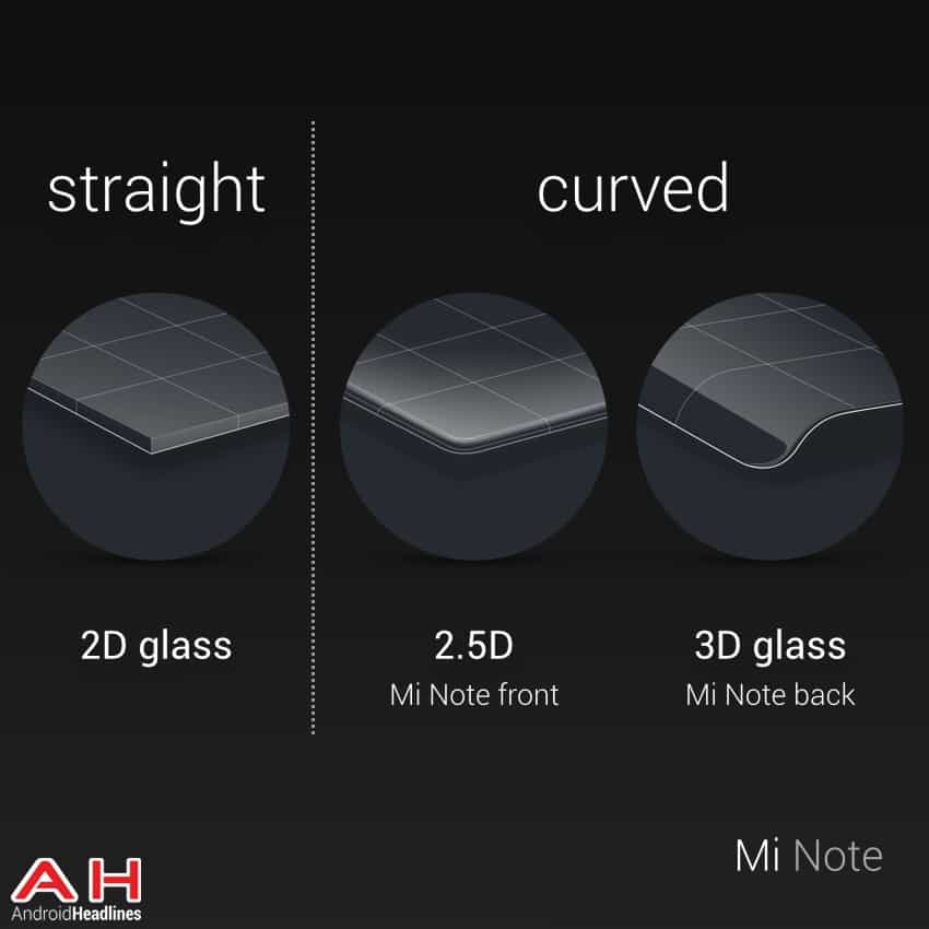 AH Xiaomi Note Event 5.2