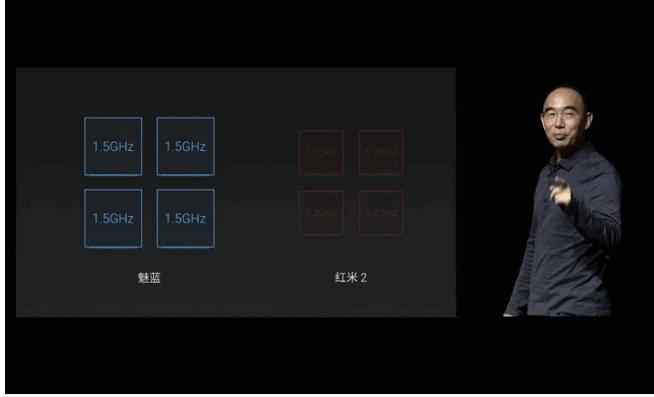 Meizu M1 event 6