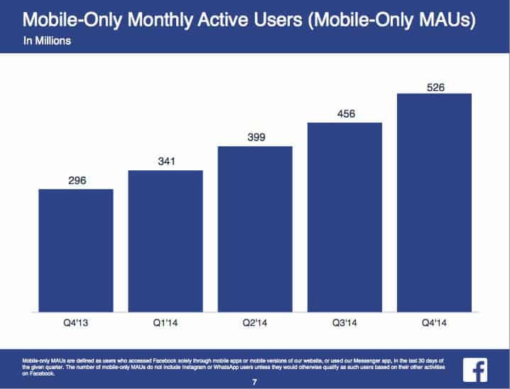 facebook-mobile-only