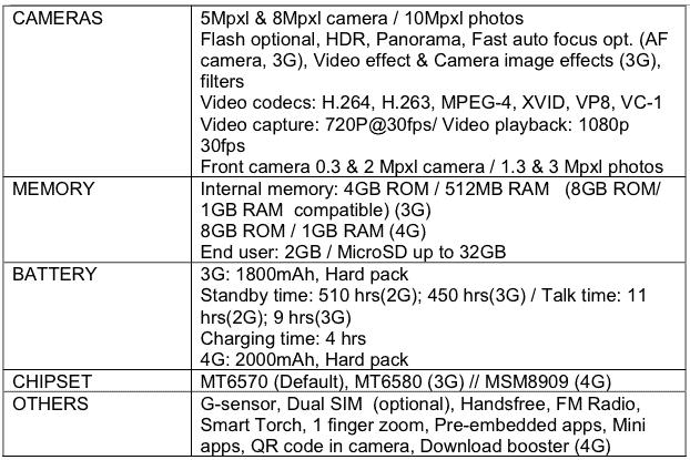 pixi 3 4.1