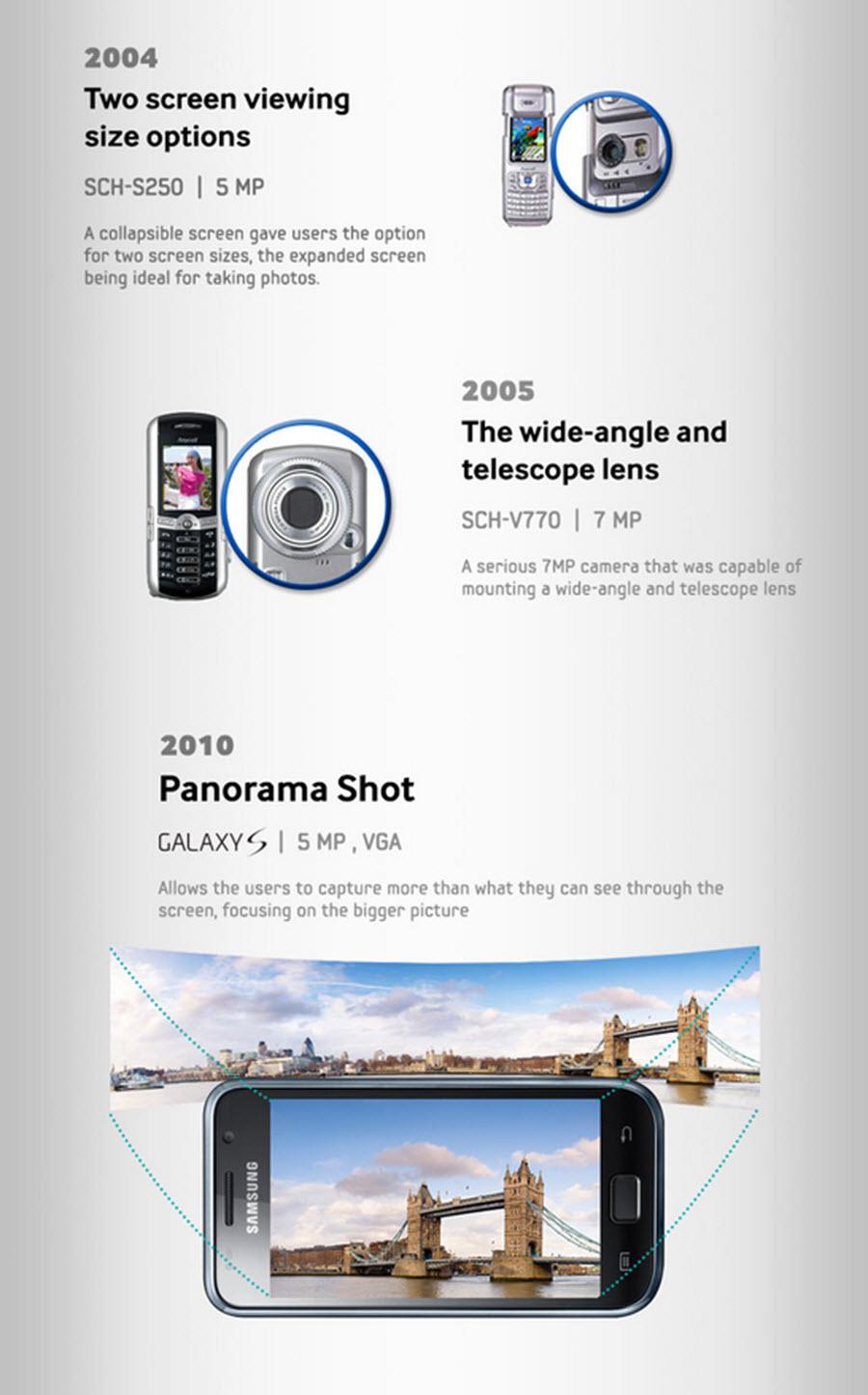 Inforgraphic Camera B