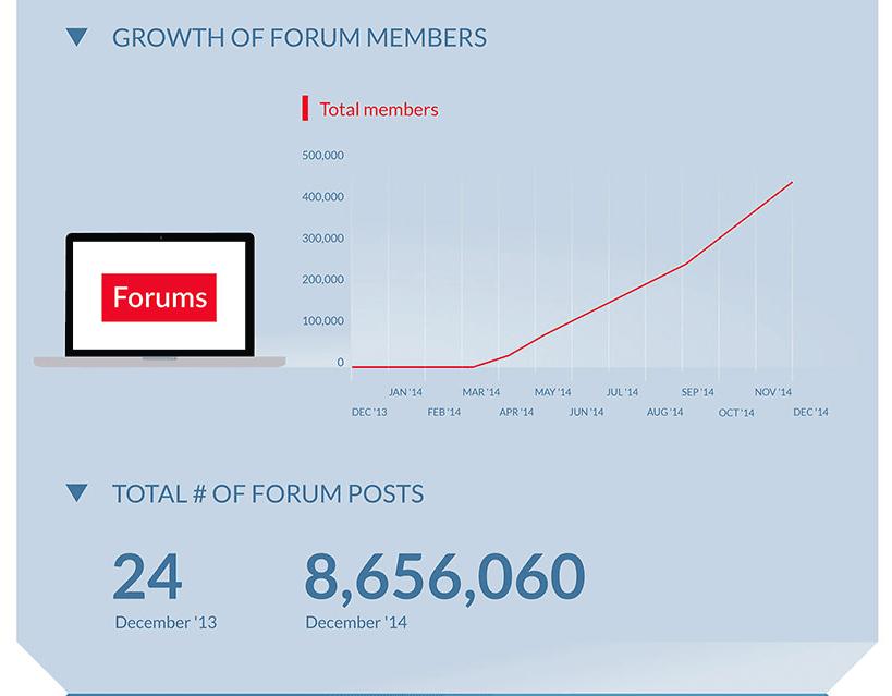 OnePlus Info 07