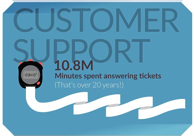 OnePlus Info 08