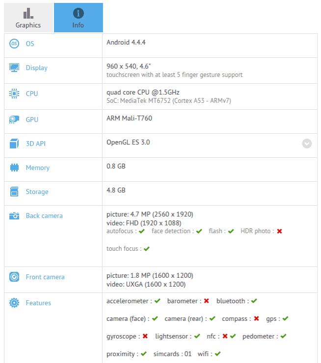 Sony E2003 E2033 GFXBench