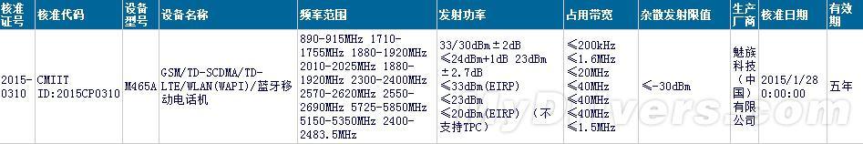 Meizu radio certification_feb 5 2015