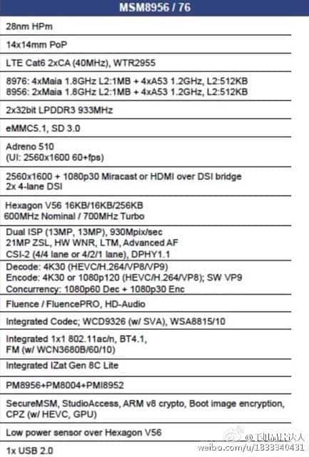 qualcomm-snapdragon-620-618-cortex-a72