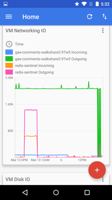 Google Cloud Console 3