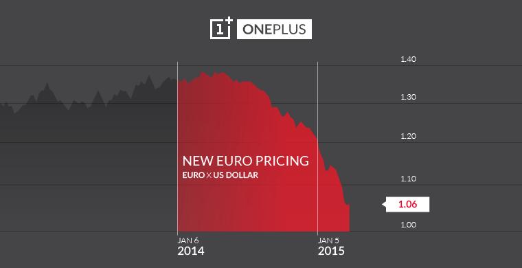 Oneplus_euro
